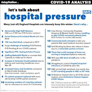 Hospital Pressure